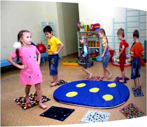 величина прожиточного минимума для социально-демографической группы дети в кореновском районе